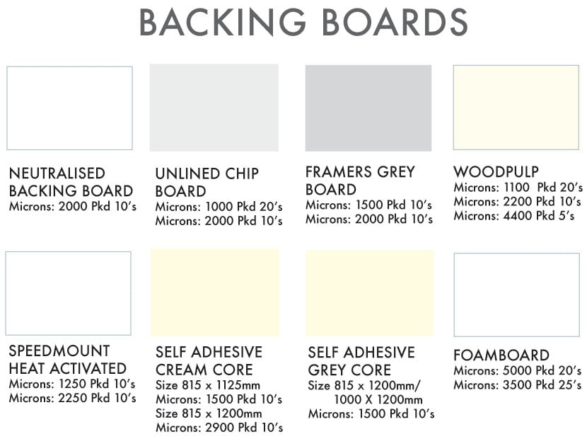 Backing Boards